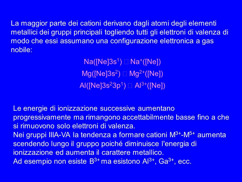 Al([Ne]3s23p1) → Al3+([Ne])